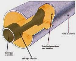 Material Polyurethane untuk Insulasi pipa