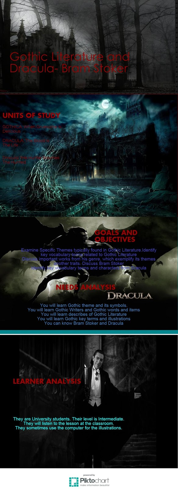 bram stokers dracula and other gothic Gothic, romantic fiction dracula by bram stoker  spawned several sequels that had little to do with stoker's novel stoker wrote several other novels dealing.