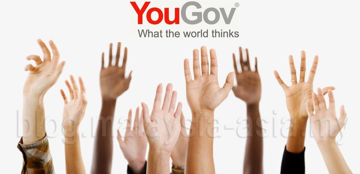 Malaysia YouGov Survey