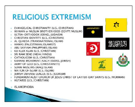 Royal Heir Is The Government Afraid Of The True Christians - List of different religions in the world