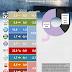Il sondaggio elettorale Epokè di dicembre 2012