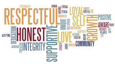 Marymount College Wordcloud
