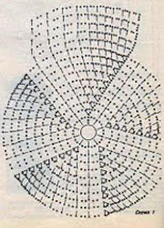 gráfico de touca em croche