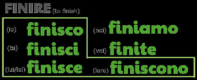finisco, finisci, finisce, finiamo, finite, finiscono : Present tense of FINIRE by ab for didattichiamo.blogspot.com