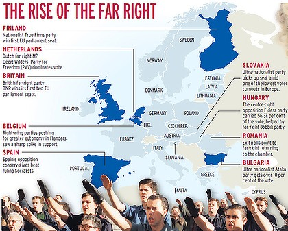 politics of far right movements in global politics Far-right politics in the united kingdom have existed since at least the 1930s, with the formation of nazi, fascist and anti-semitic movements it went on to acquire more explicitly racial connotations, being dominated in the 1960s and 1970s by self-proclaimed white nationalist organisations that oppose non-white and muslim immigration,.