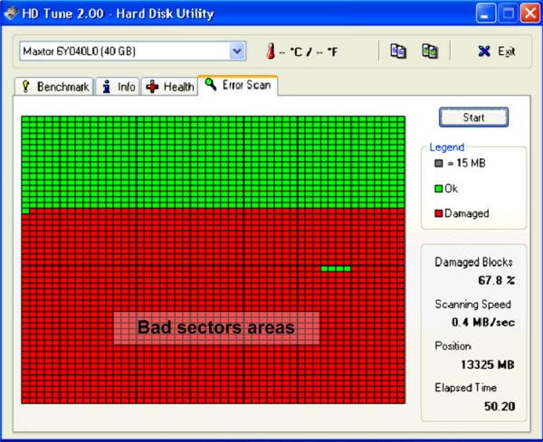 ظهور الــ Bad sectors بكثرة وتشنج الحاسوب