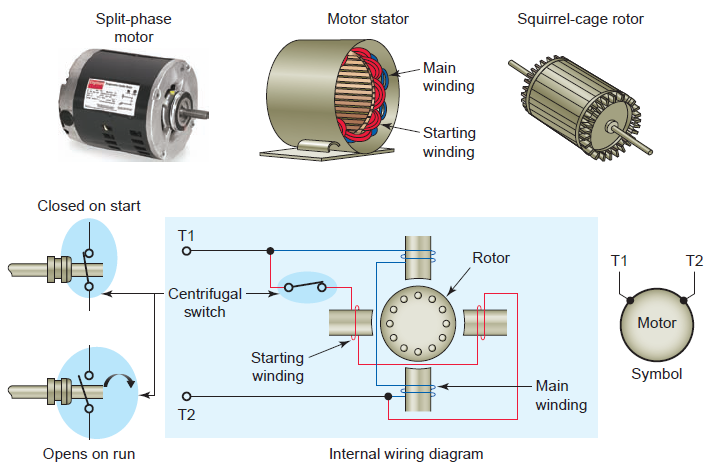 wiring diagram for a split phase induction motor