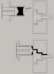 secuencia