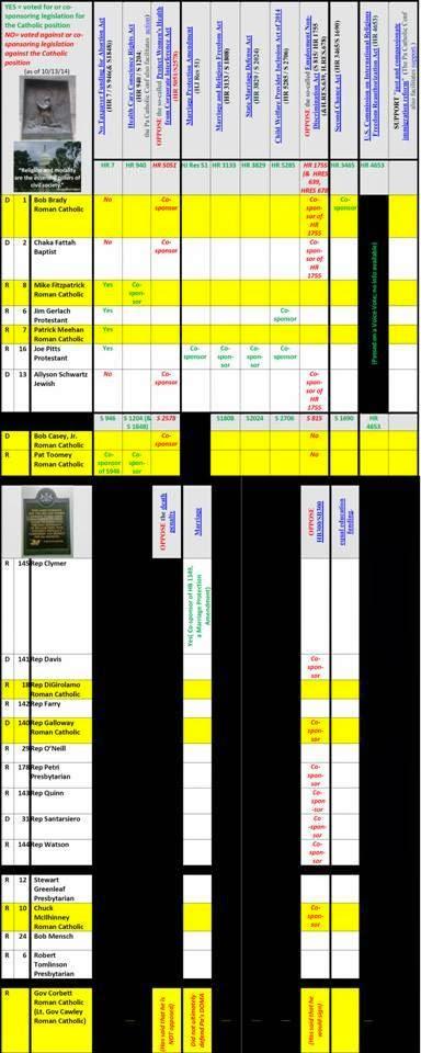 http://www.docstoc.com/docs/document-preview.aspx?doc_id=172907493