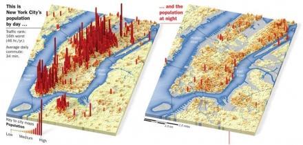 10-urban-data-visualization-projects-L-3