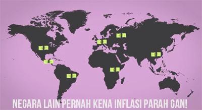 Negara Lain Pernah Kena Inflasi!