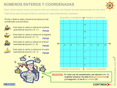 http://www2.gobiernodecanarias.org/educacion/17/WebC/eltanque/todo_mate/numenteros/coordenadas/coordenadas_p.html