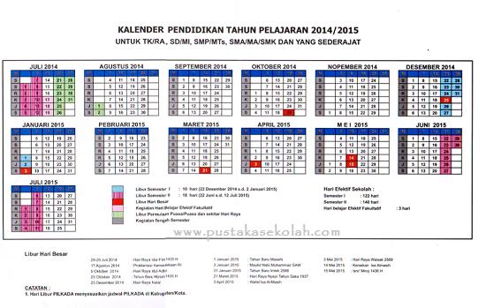 Kalender Pendidikan Provinsi Jawa Timur Tahun Pelajaran 2014/2015 ...