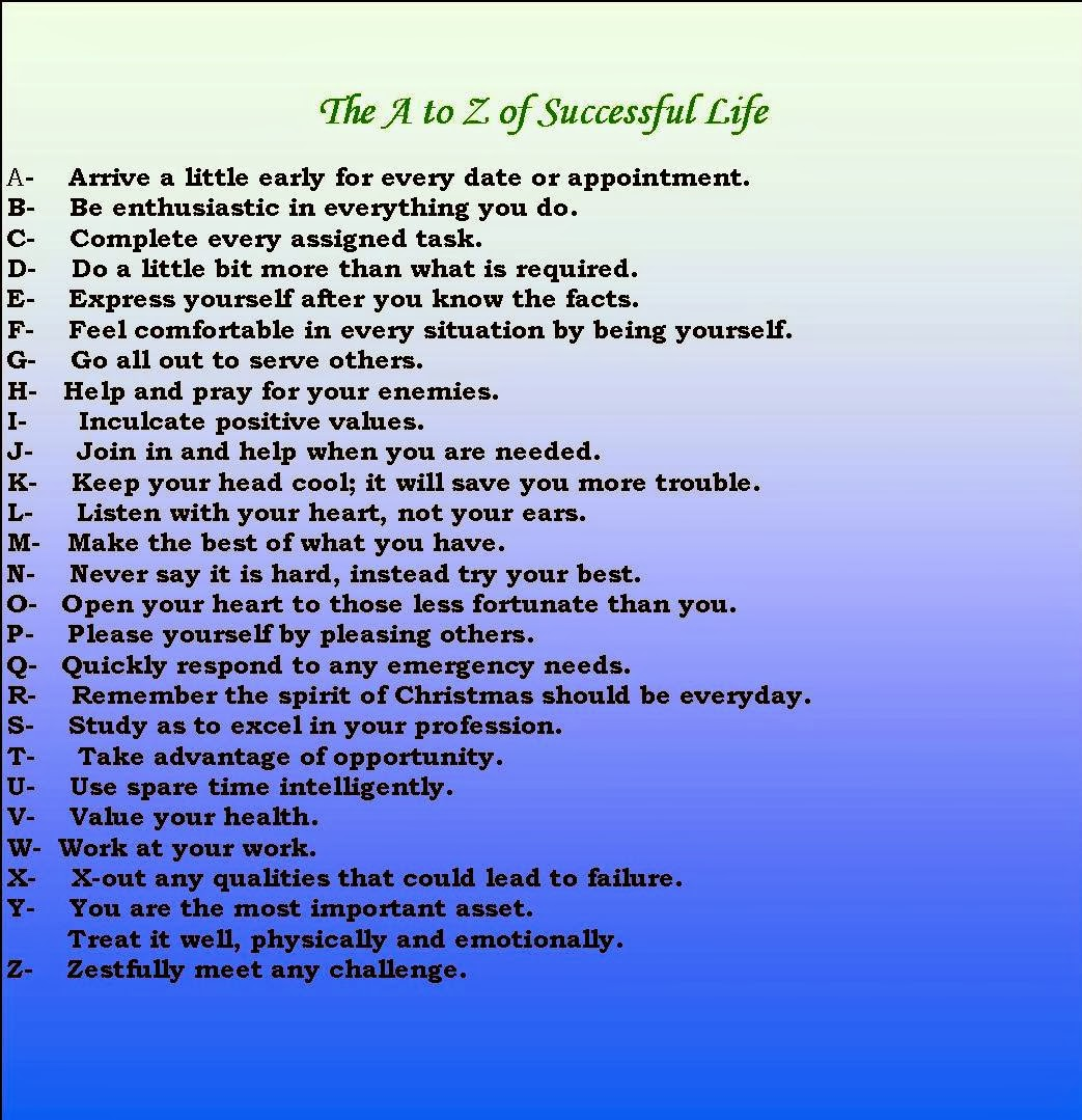 The A to Z of Successful Life Power of Words Love Poems and Quotes