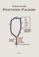 Poetens Pagod