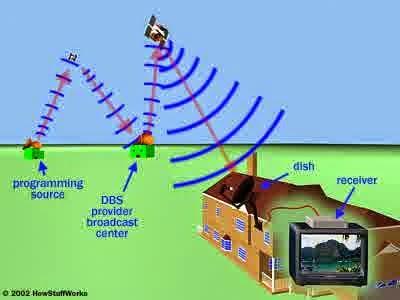Cara Menjadikan Android Sebagai CCTV|Mudah Banged:)