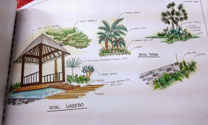 arsitektur perancangan rumah tinggal profesi kontraktor