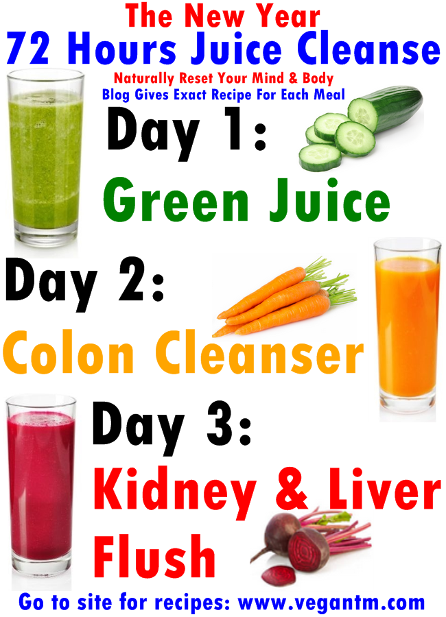 New Year Juice Cleanse