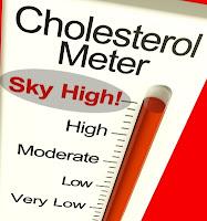 Pengobatan Alami Kolesterol Agar Kembali Normal