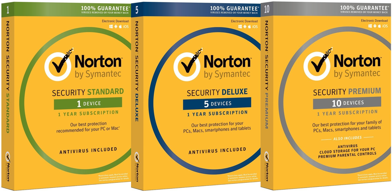 Norton Security 2016 What 39 S New