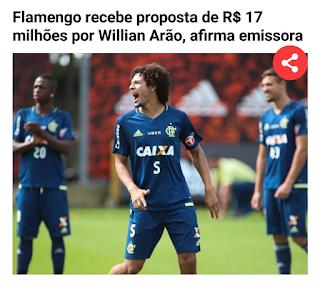 Flamengo recebe proposta de R$ 17 milhões por Willian Arão, afirma emissora