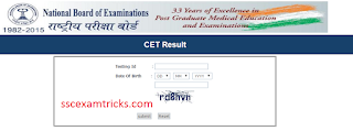 DNB CET 2016 Result and Scorecard