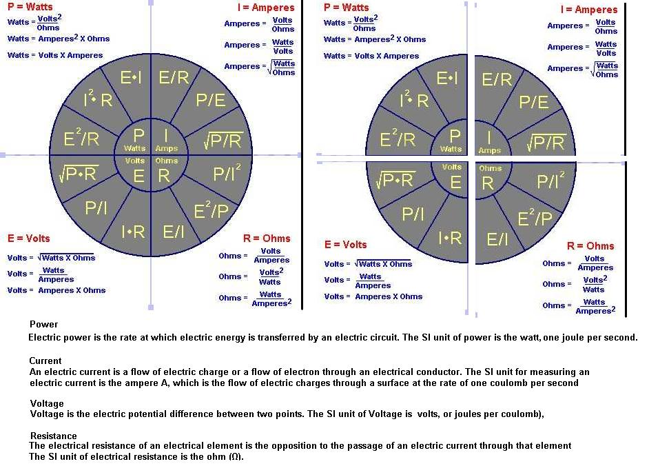 Power Voltage Current Resistance Formulas For Dc
