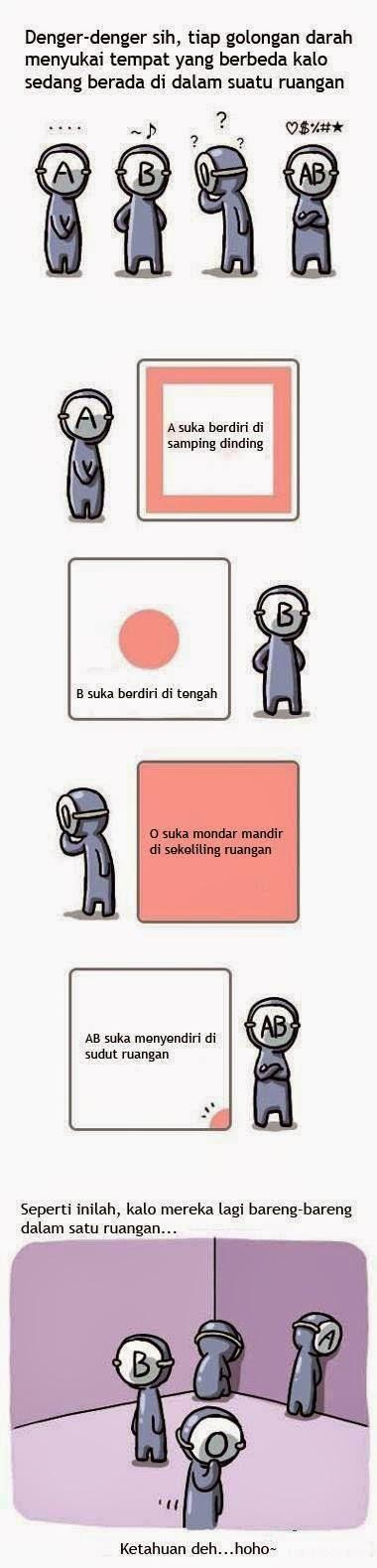 Komik lucu tentang Golongan Darah