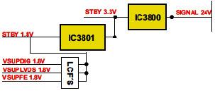Hình 37 - Mạch hạ áp từ điện áp STBY 3.3V xuống điện áp STBY 1.8V do IC3801 điều khiển