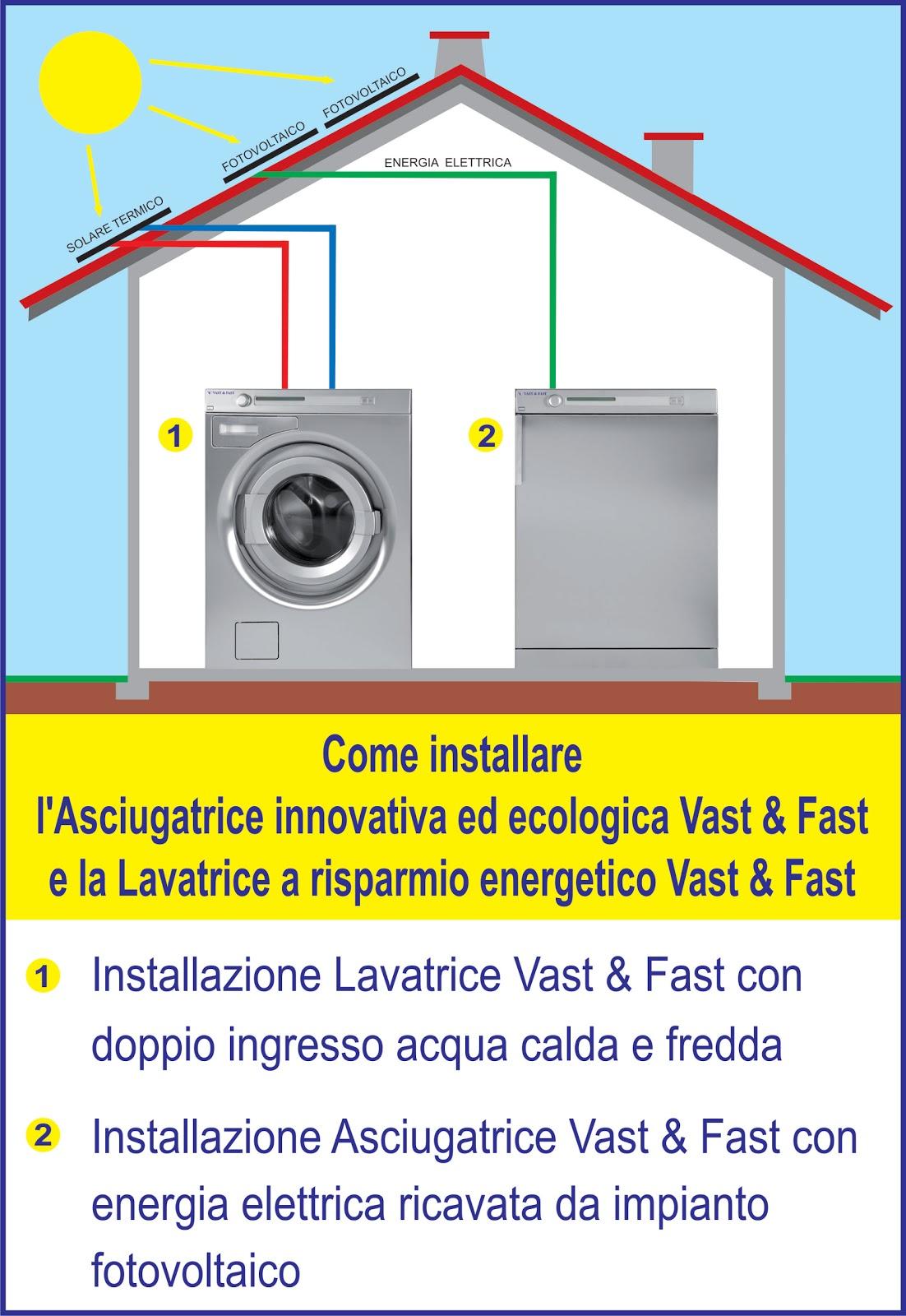 Asciugatrici a gas vast fast asciugatrice elettrica - Stufa elettrica a risparmio energetico ...