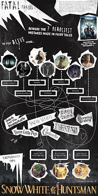 7 Deadliest Mistakes Made In Fairy Tales