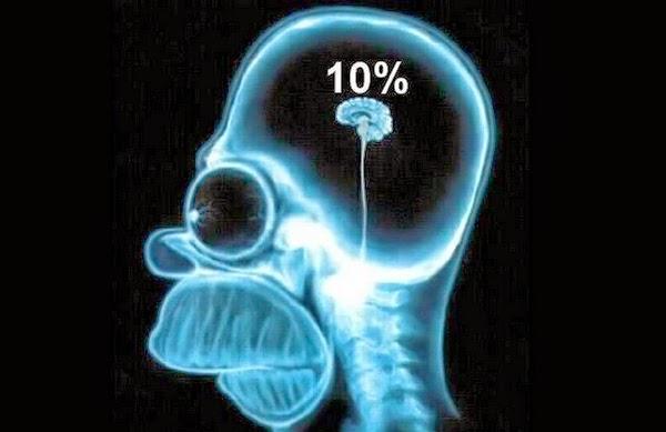 Falha no cérebro que faz você errar cálculos simples