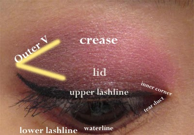 Diagram for eye shadow designs application wiring diagram emerald green eyeshadow makeup tutorial love it live it makeup rh loveit2liveit blogspot com eye shadow ccuart Images