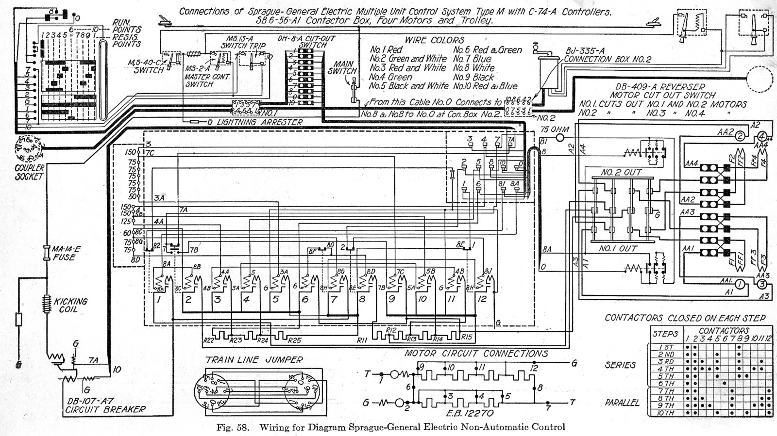 Citroen Relay 3 Wiring Diagram - Wiring Diagrams DataUssel
