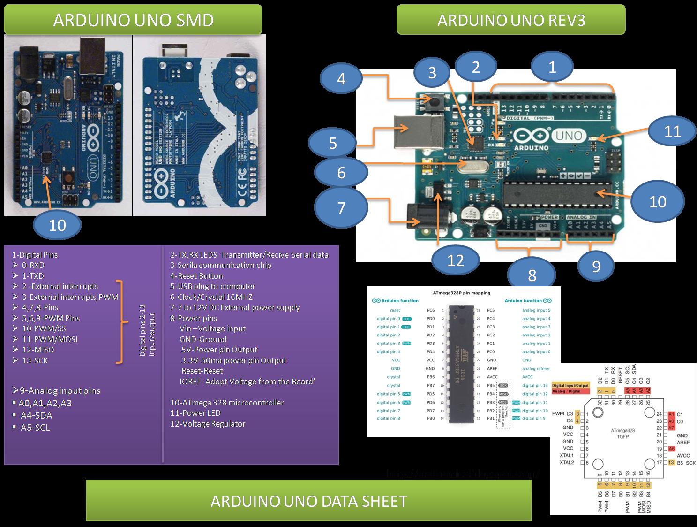 input - Arduino digital I/O pins - Arduino Stack Exchange