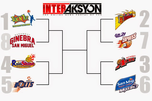 2014 PBA Commissioner's Cup playoff matchups