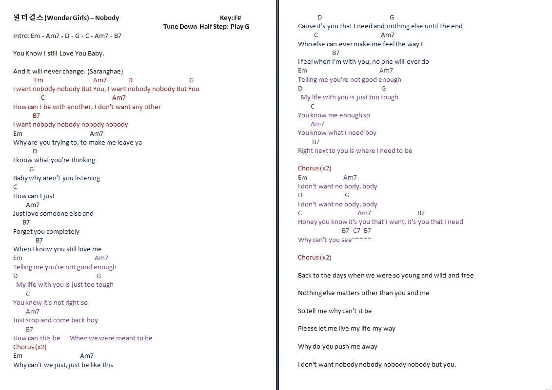 Payphone Guitar Chords Images Basic Guitar Chords Finger Placement