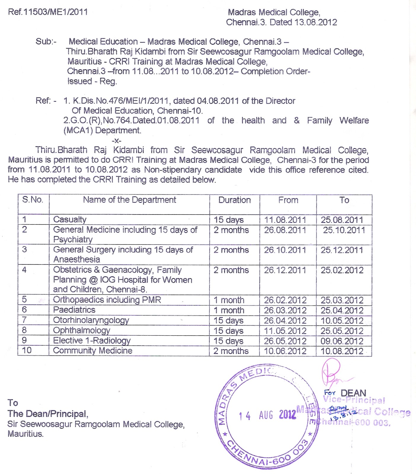 Mci screening test internship in india completion certificate i obtained my completion certificate pretty quickly from mmc office had to get a lot of signatures from dean rmo and medical surgical registrars etc yelopaper Images