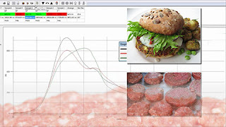 Measuring the comparative firmness of burgers can optimize a vegetarian product