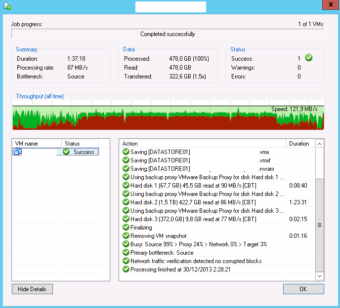 Veeam Backup: Escenario de referencia de MB/s de rendimiento (1)