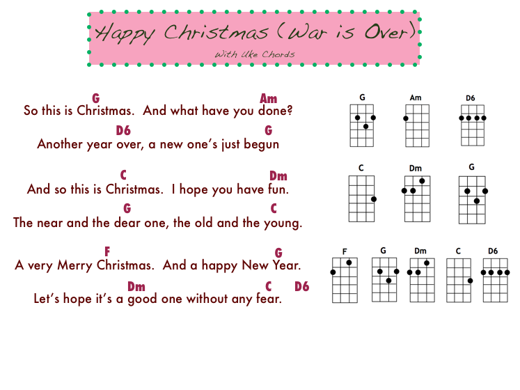 Ukulele : ukulele tabs for happy birthday Ukulele Tabs For plus ...