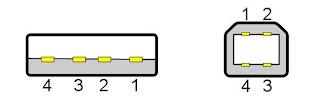 conexión tipo a y conexion tipo b