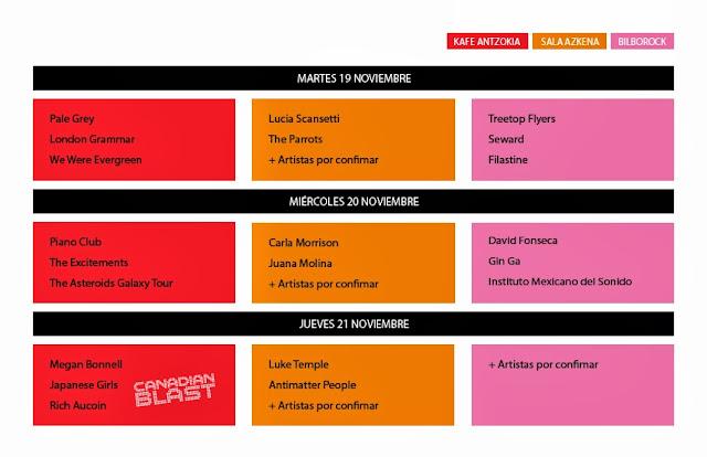 Showcases, BIME, 2013, Bilbao, Concierto, Live