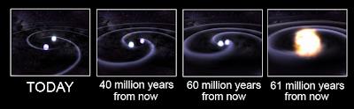 Image Credit: NASA/GSFC/D.Berry