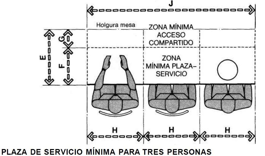 Muebles domoticos medidas para dise ar comedores de seis for Comedor de 4 personas