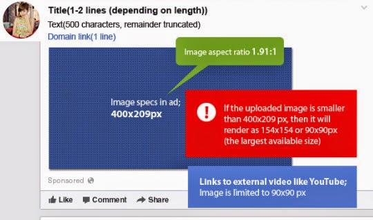 tối ưu hóa hình ảnh quảng cáo facebook