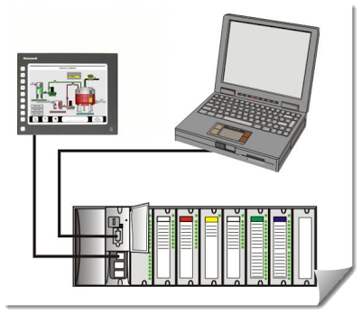 HC900 Controller Configuration