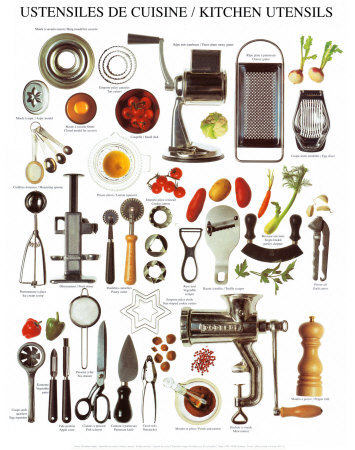 Kitchen Tools And Equipments And Its Uses - World Sound