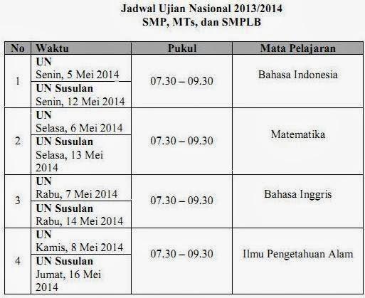 Jadwal Ujian Nasional Tingkat SMP/MTS/SMPLB 2014