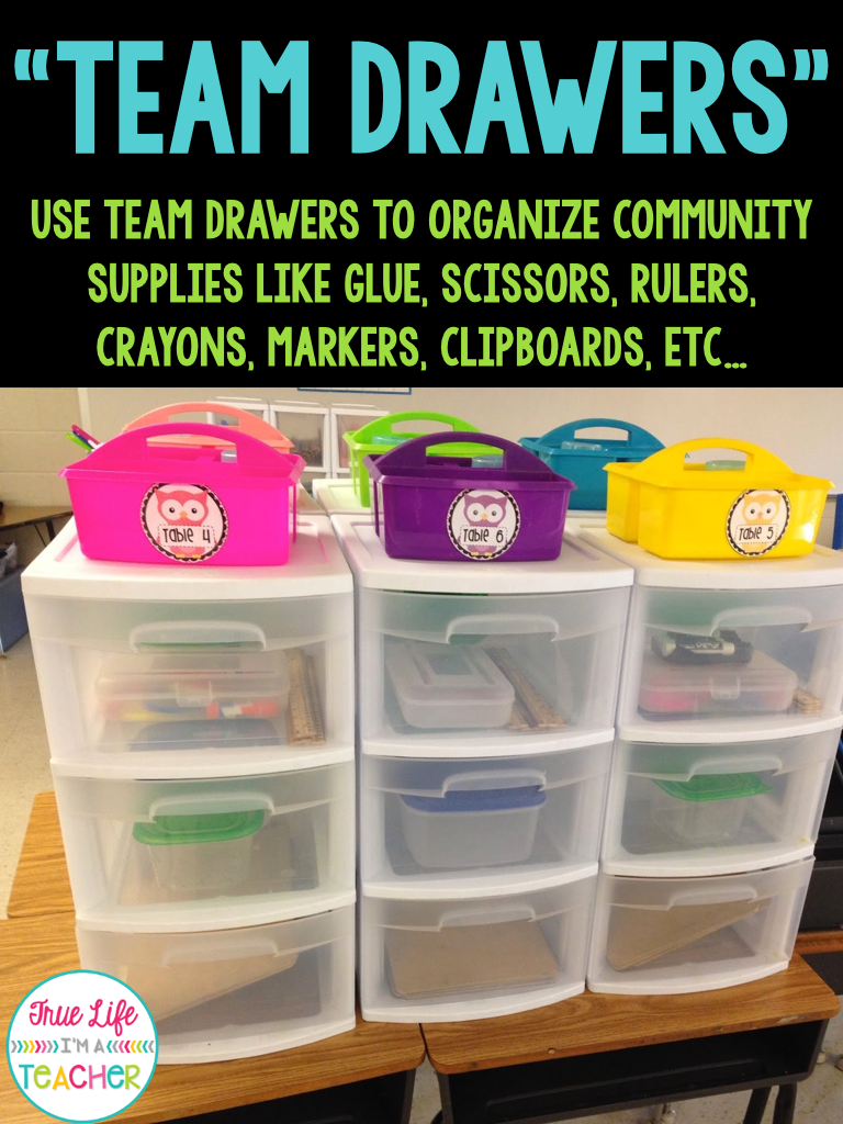 Next up are  team drawers  - which I hate the name of but canu0027t think of anything else! Anyone have any clever ideas??? These came from Target ... & How to Keep Community Supplies Organized | True Life Iu0027m a Teacher
